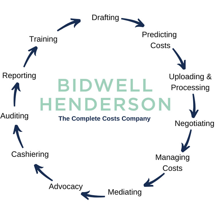 Bidwell Henderson connected services